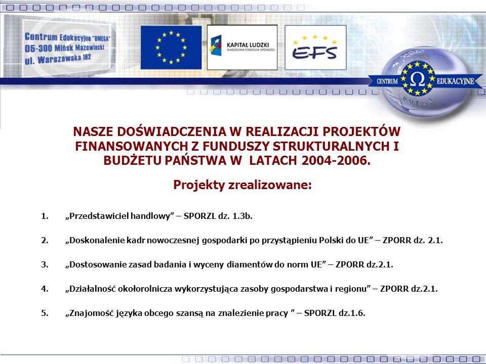 NASZE DOŚWIADCZENIA W REALIZACJI PROJEKTÓW FINANSOWANYCH Z FUNDUSZY STRUKTURALNYCH I BUDŻETU PAŃSTWA W LATACH 2004-2006.
