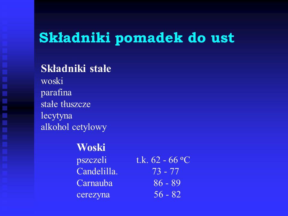 Składniki pomadek do ust Składniki stałe woski parafina stałe tłuszcze lecytyna alkohol cetylowy Woski pszczeli t.k. 62 - 66 o C Candelilla. 73 - 77 C