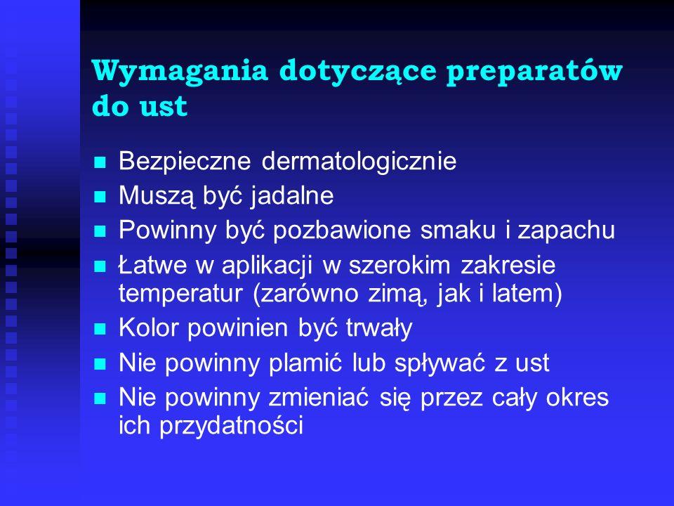 Wymagania dotyczące preparatów do ust Bezpieczne dermatologicznie Muszą być jadalne Powinny być pozbawione smaku i zapachu Łatwe w aplikacji w szeroki