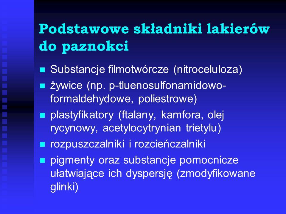 Podstawowe składniki lakierów do paznokci Substancje filmotwórcze (nitroceluloza) żywice (np. p-tluenosulfonamidowo- formaldehydowe, poliestrowe) plas