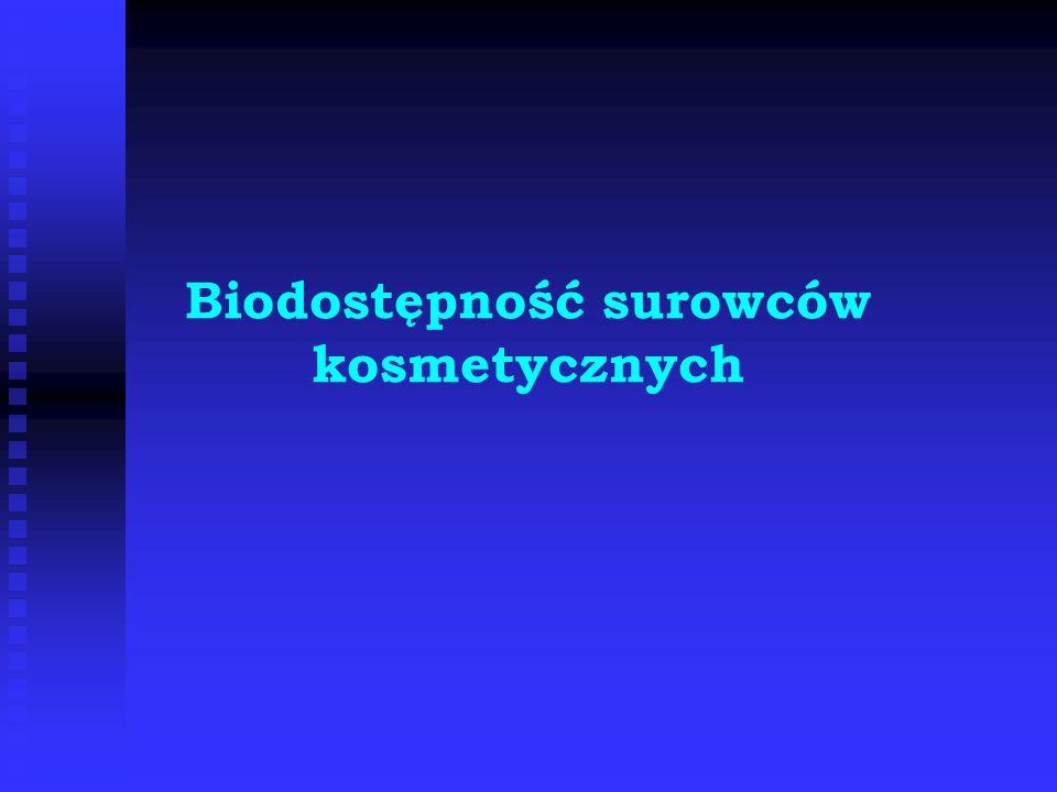 Biodostępność surowców kosmetycznych