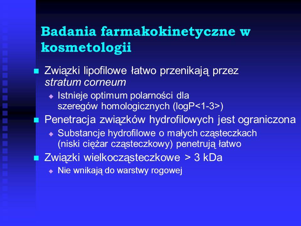 Badania farmakokinetyczne w kosmetologii Związki lipofilowe łatwo przenikają przez stratum corneum Istnieje optimum polarności dla szeregów homologicz