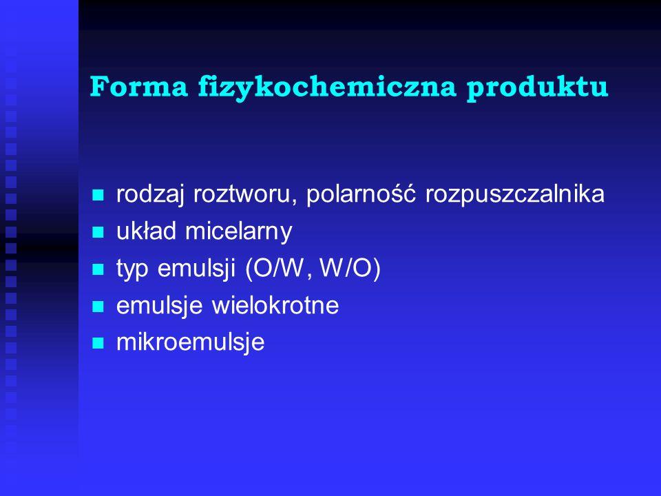Forma fizykochemiczna produktu rodzaj roztworu, polarność rozpuszczalnika układ micelarny typ emulsji (O/W, W/O) emulsje wielokrotne mikroemulsje