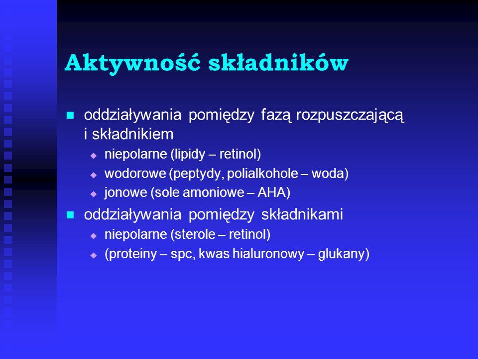 Aktywność składników oddziaływania pomiędzy fazą rozpuszczającą i składnikiem niepolarne (lipidy – retinol) wodorowe (peptydy, polialkohole – woda) jo