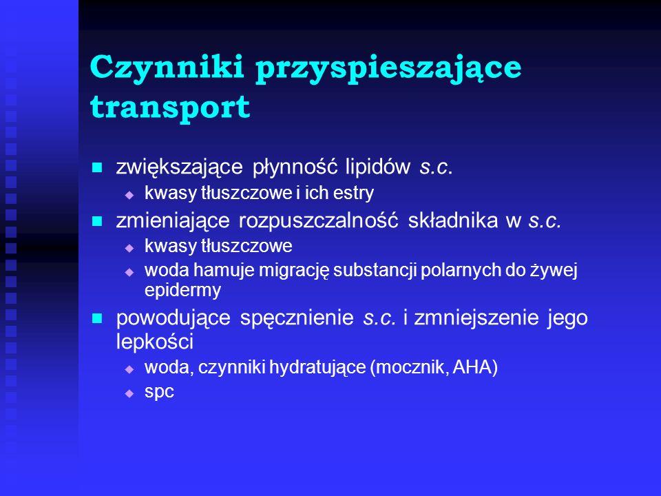 Czynniki przyspieszające transport zwiększające płynność lipidów s.c. kwasy tłuszczowe i ich estry zmieniające rozpuszczalność składnika w s.c. kwasy