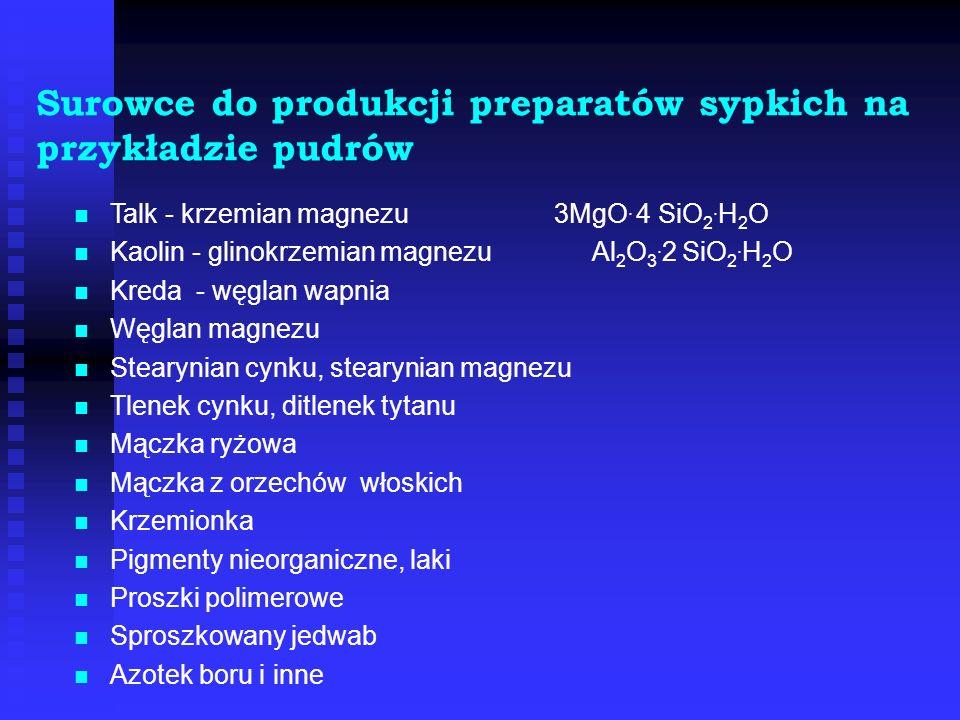Surowce do produkcji preparatów sypkich na przykładzie pudrów Talk - krzemian magnezu 3MgO. 4 SiO 2. H 2 O Kaolin - glinokrzemian magnezu Al 2 O 3. 2