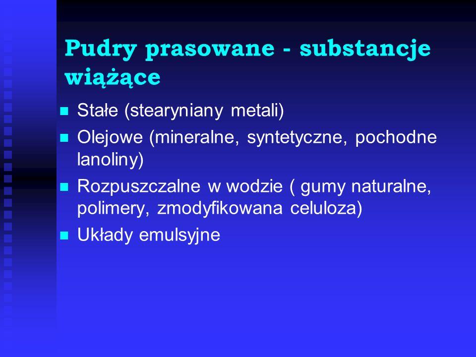 Pudry prasowane - substancje wiążące Stałe (stearyniany metali) Olejowe (mineralne, syntetyczne, pochodne lanoliny) Rozpuszczalne w wodzie ( gumy natu