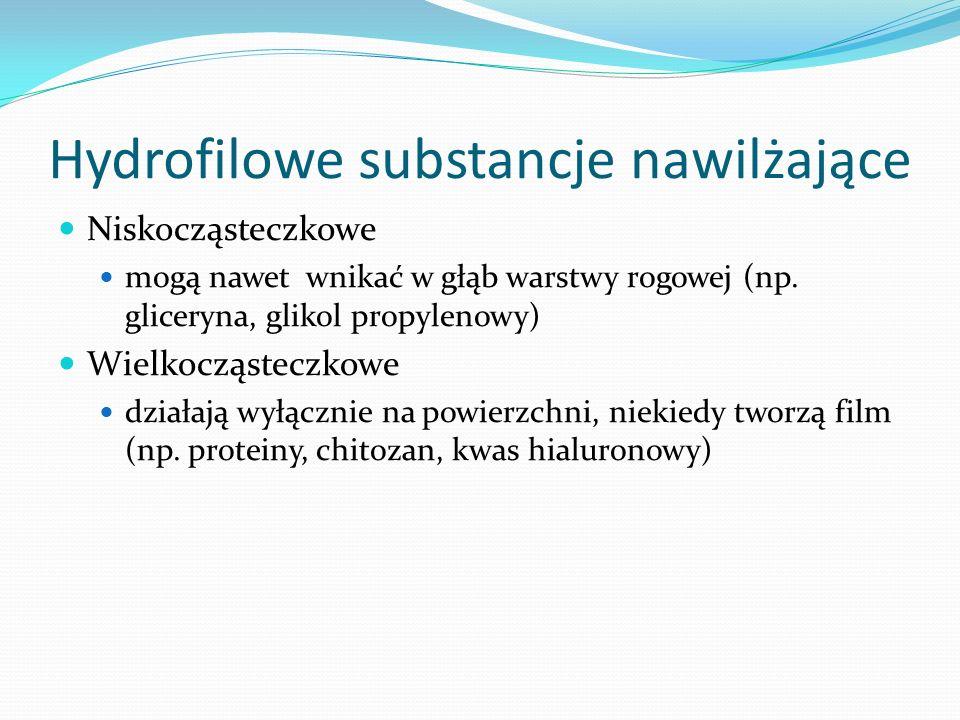 Hydrofilowe substancje nawilżające rozpuszczają się w wodzie przyciągają wodę z otoczenia zwiększają uwodnienie tkanek zwiększenie ilości wody strukturalnej hamują migrację i parowanie wody