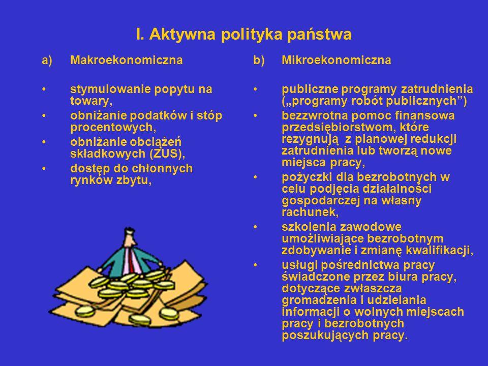 I. Aktywna polityka państwa a)Makroekonomiczna stymulowanie popytu na towary, obniżanie podatków i stóp procentowych, obniżanie obciążeń składkowych (