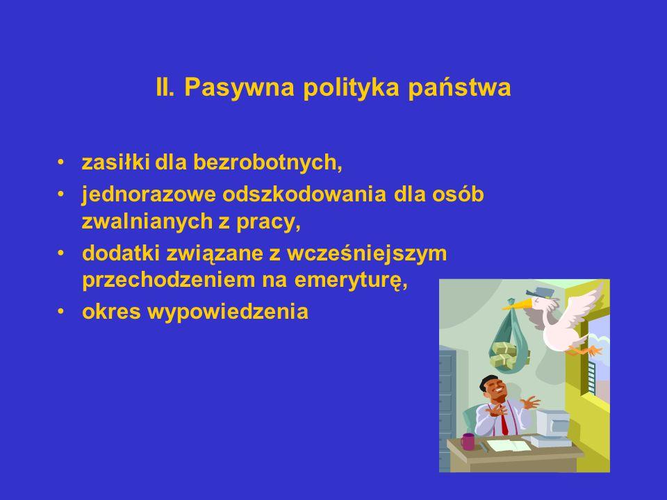 II. Pasywna polityka państwa zasiłki dla bezrobotnych, jednorazowe odszkodowania dla osób zwalnianych z pracy, dodatki związane z wcześniejszym przech