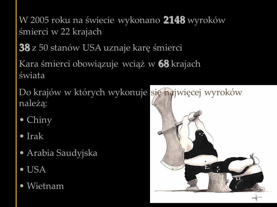 2148 W 2005 roku na świecie wykonano 2148 wyroków śmierci w 22 krajach 68 Kara śmierci obowiązuje wciąż w 68 krajach świata 38 38 z 50 stanów USA uzna