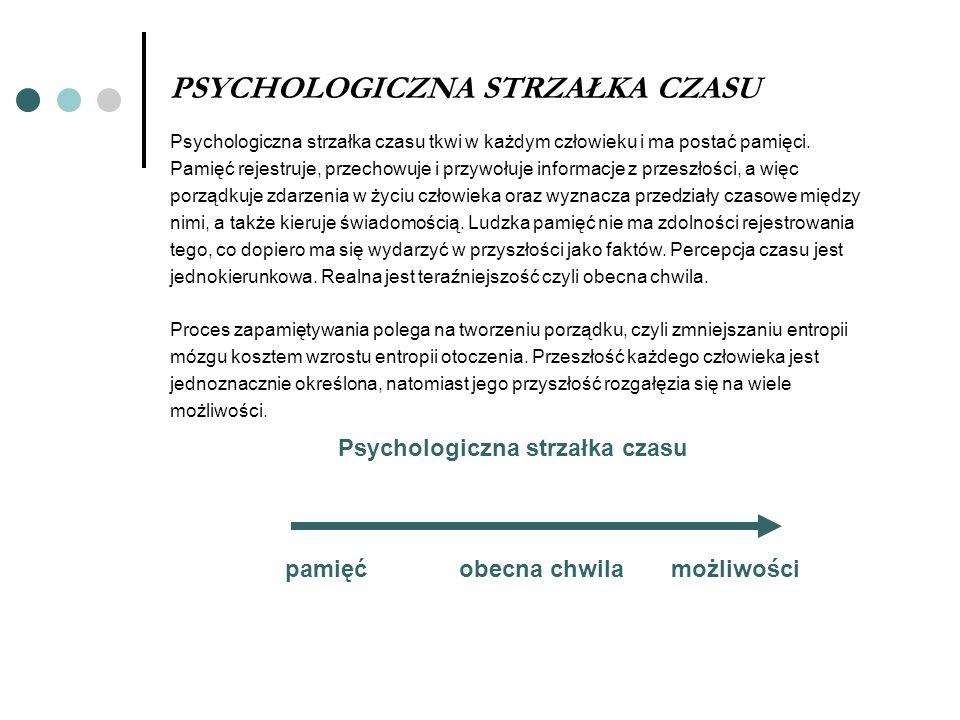 PSYCHOLOGICZNA STRZAŁKA CZASU Psychologiczna strzałka czasu tkwi w każdym człowieku i ma postać pamięci. Pamięć rejestruje, przechowuje i przywołuje i