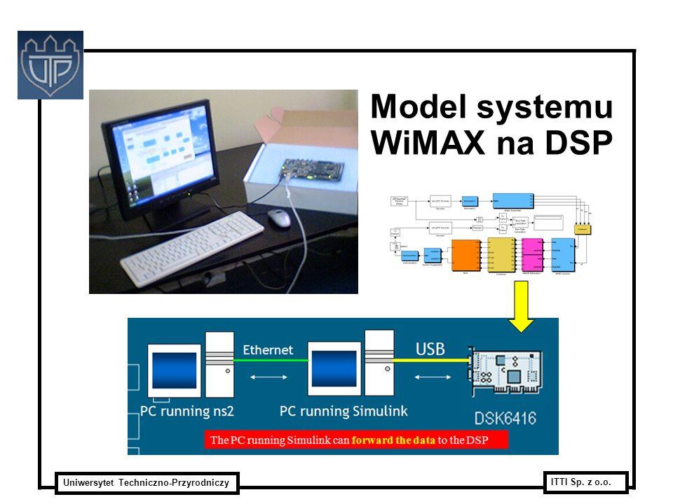 Uniwersytet Techniczno-Przyrodniczy ITTI Sp. z o.o. Model systemu WiMAX na DSP