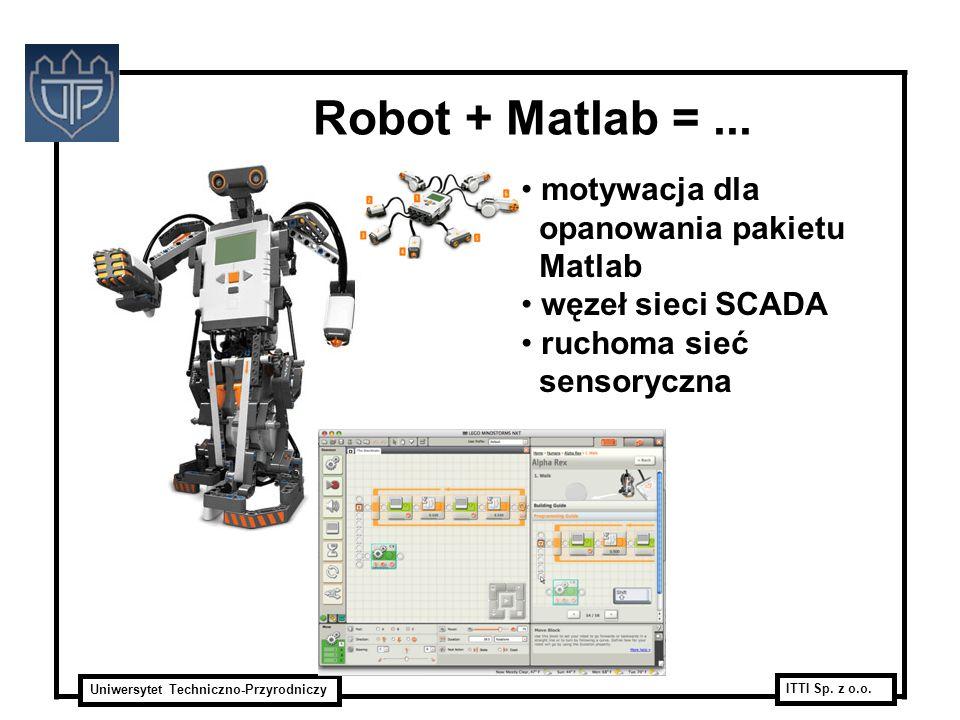 Uniwersytet Techniczno-Przyrodniczy ITTI Sp. z o.o. Robot + Matlab =... motywacja dla opanowania pakietu Matlab węzeł sieci SCADA ruchoma sieć sensory