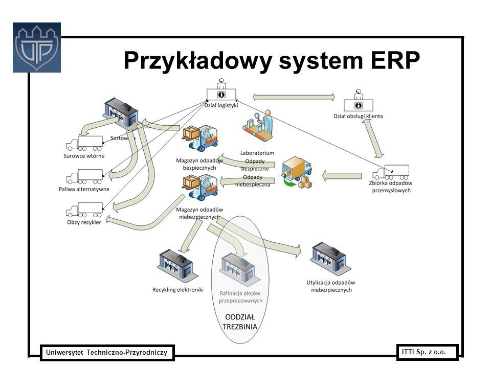 Uniwersytet Techniczno-Przyrodniczy ITTI Sp. z o.o. Przykładowy system ERP