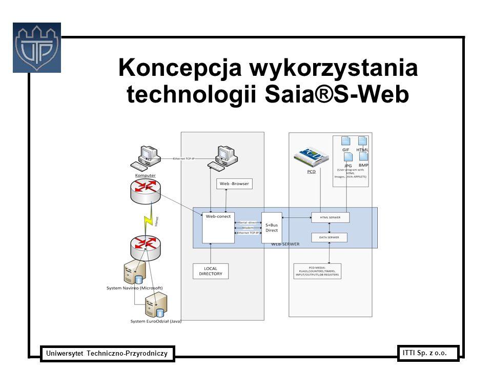 Uniwersytet Techniczno-Przyrodniczy ITTI Sp. z o.o. Koncepcja wykorzystania technologii Saia®S-Web