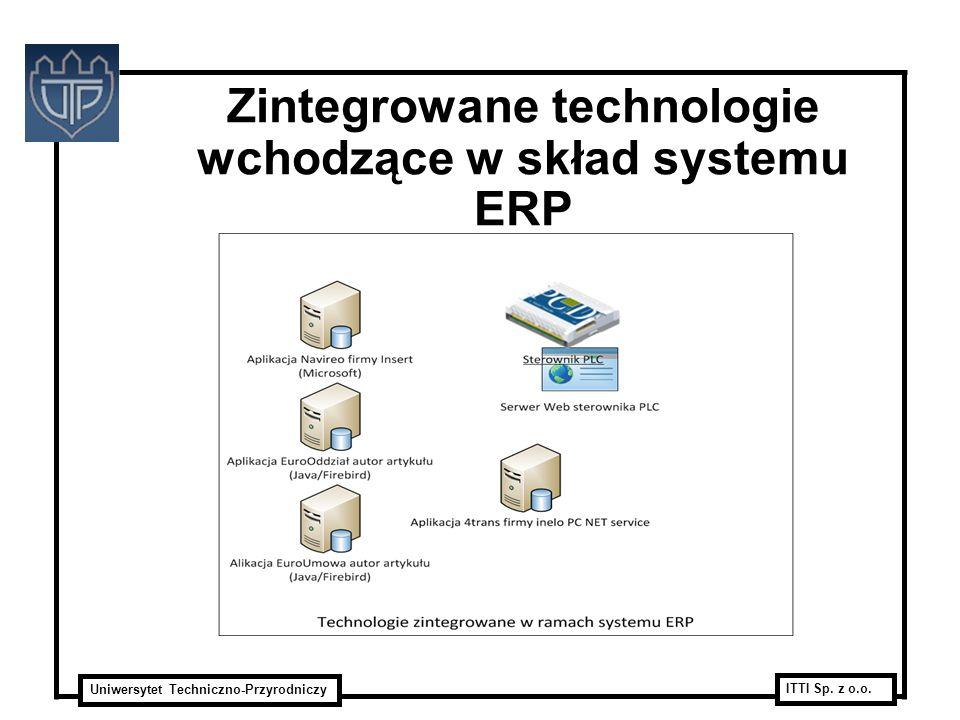 Uniwersytet Techniczno-Przyrodniczy ITTI Sp. z o.o. Zintegrowane technologie wchodzące w skład systemu ERP