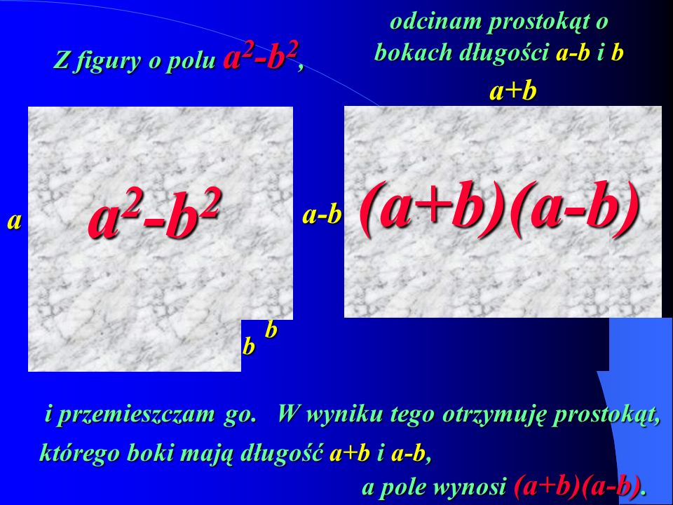 Z figury o polu a 2 -b 2, a 2 -b 2 a b b a-b a+b odcinam prostokąt o bokach długości a-b i b i przemieszczam go. W wyniku tego otrzymuję prostokąt, kt