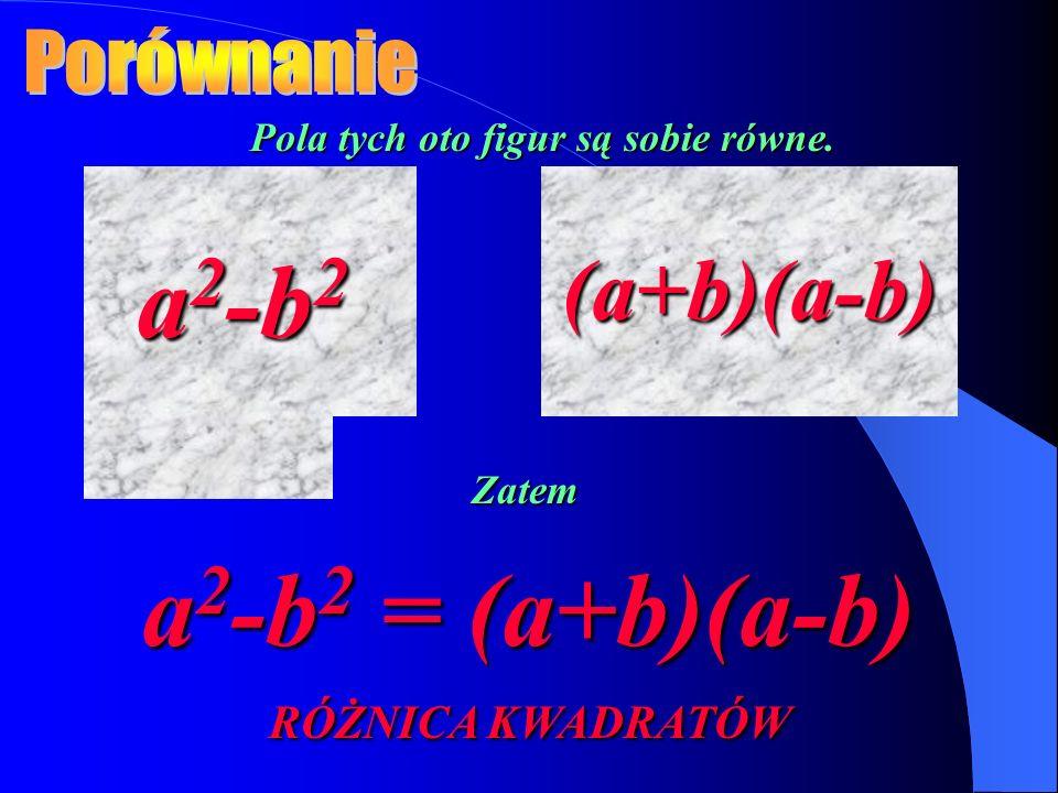 Pola tych oto figur są sobie równe. a 2 -b 2 (a+b)(a-b) Zatem a 2 -b 2 = (a+b)(a-b) RÓŻNICA KWADRATÓW