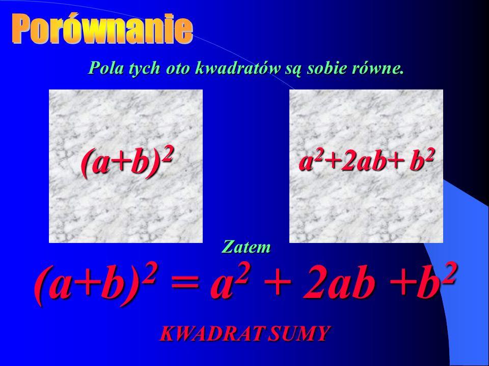 Pola tych oto kwadratów są sobie równe. a 2 +2ab+ b 2 (a+b) 2 Zatem (a+b) 2 = a 2 + 2ab +b 2 KWADRAT SUMY
