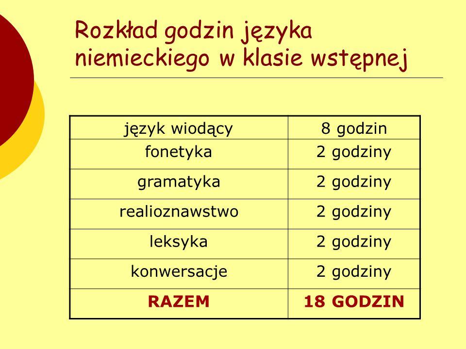 Rozkład godzin języka niemieckiego w klasie wstępnej język wiodący8 godzin fonetyka2 godziny gramatyka2 godziny realioznawstwo2 godziny leksyka2 godzi