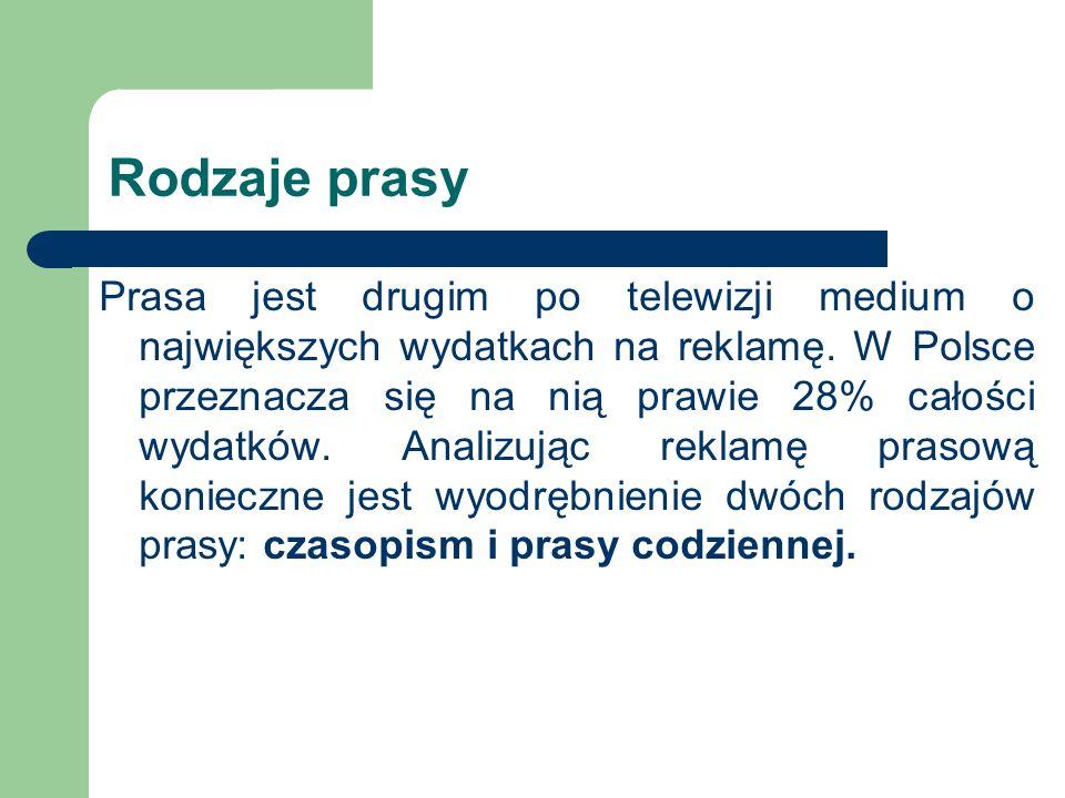 Prasa jest drugim po telewizji medium o największych wydatkach na reklamę. W Polsce przeznacza się na nią prawie 28% całości wydatków. Analizując rekl