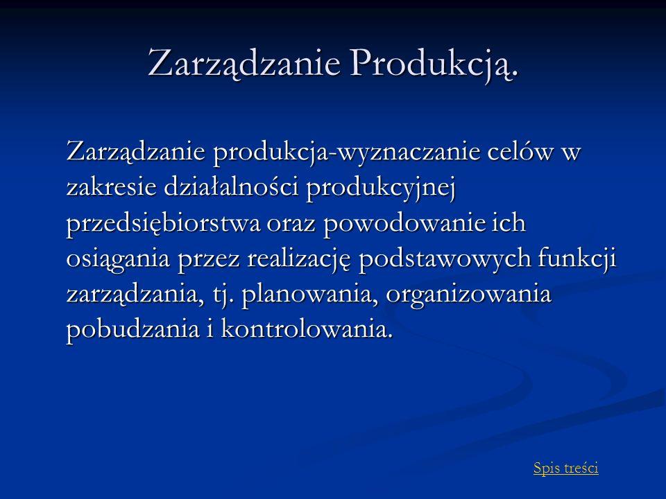 Zarządzanie Produkcją. Zarządzanie produkcja-wyznaczanie celów w zakresie działalności produkcyjnej przedsiębiorstwa oraz powodowanie ich osiągania pr