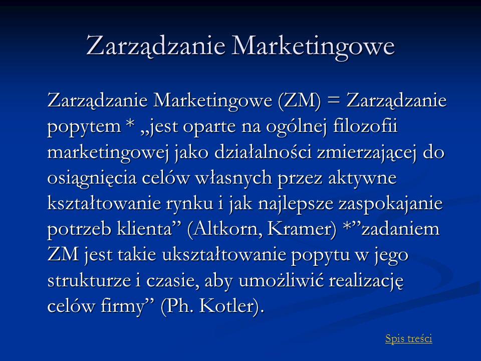 Zarządzanie Marketingowe Zarządzanie Marketingowe (ZM) = Zarządzanie popytem * jest oparte na ogólnej filozofii marketingowej jako działalności zmierzającej do osiągnięcia celów własnych przez aktywne kształtowanie rynku i jak najlepsze zaspokajanie potrzeb klienta (Altkorn, Kramer) *zadaniem ZM jest takie ukształtowanie popytu w jego strukturze i czasie, aby umożliwić realizację celów firmy (Ph.