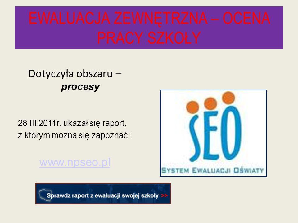 EWALUACJA ZEWNĘTRZNA – OCENA PRACY SZKOŁY Dotyczyła obszaru – procesy 28 III 2011r. ukazał się raport, z którym można się zapoznać: www.npseo.pl