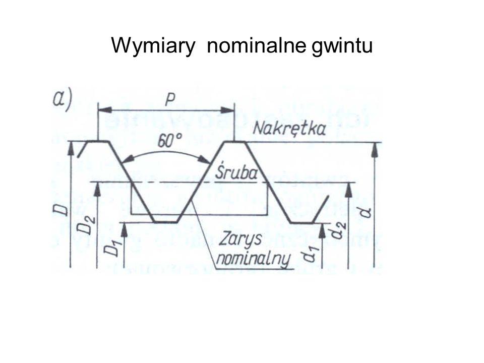Wymiary nominalne gwintu