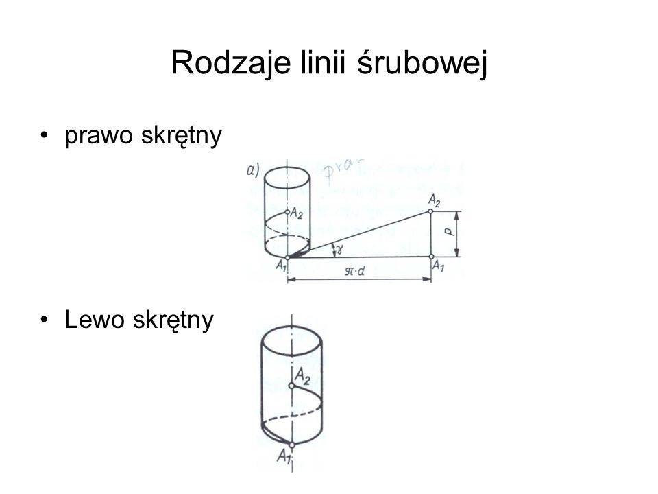 Rodzaje linii śrubowej prawo skrętny Lewo skrętny