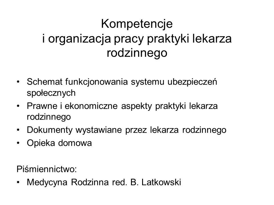Kompetencje i organizacja pracy praktyki lekarza rodzinnego Schemat funkcjonowania systemu ubezpieczeń społecznych Prawne i ekonomiczne aspekty prakty