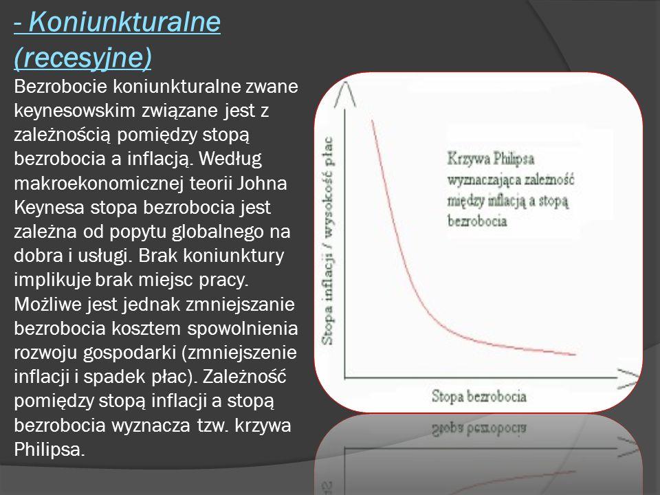 - Koniunkturalne (recesyjne) Bezrobocie koniunkturalne zwane keynesowskim związane jest z zależnością pomiędzy stopą bezrobocia a inflacją. Według mak