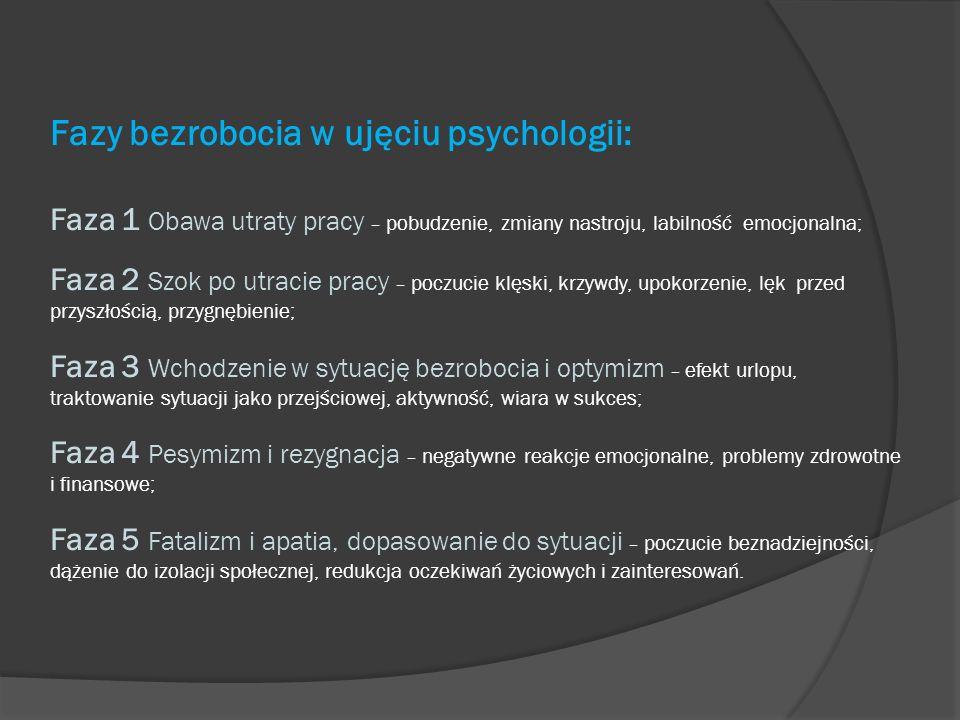 Fazy bezrobocia w ujęciu psychologii: Faza 1 Obawa utraty pracy – pobudzenie, zmiany nastroju, labilność emocjonalna; Faza 2 Szok po utracie pracy – p