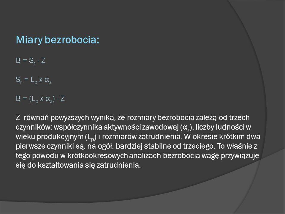 Miary bezrobocia: B = S r - Z S r = L p x α z B = (L p x α z ) - Z Z równań powyższych wynika, że rozmiary bezrobocia zależą od trzech czynników: wspó