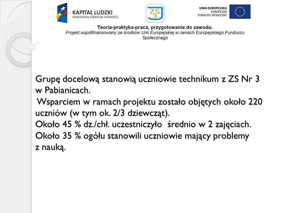 Grupę docelową stanowią uczniowie technikum z ZS Nr 3 w Pabianicach. Wsparciem w ramach projektu zostało objętych około 220 uczniów (w tym ok. 2/3 dzi
