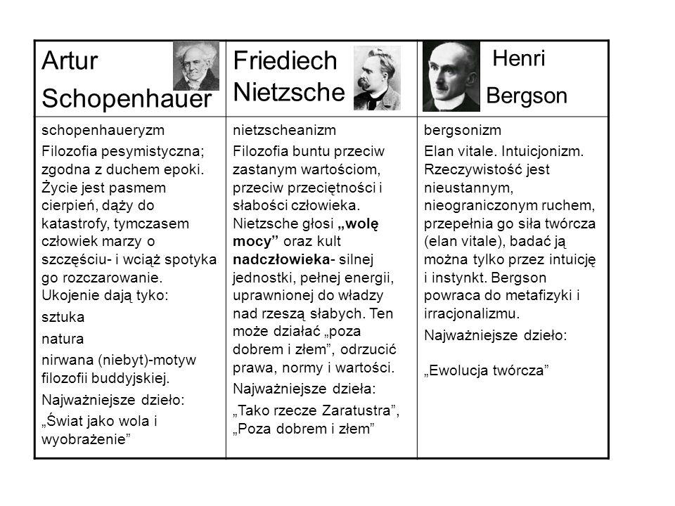 Artur Schopenhauer Friediech Nietzsche Henri Bergson schopenhaueryzm Filozofia pesymistyczna; zgodna z duchem epoki.