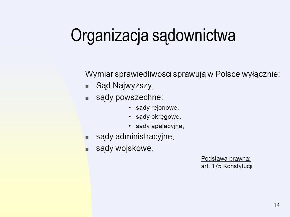 14 Organizacja sądownictwa Wymiar sprawiedliwości sprawują w Polsce wyłącznie: Sąd Najwyższy, sądy powszechne: sądy rejonowe, sądy okręgowe, sądy apel
