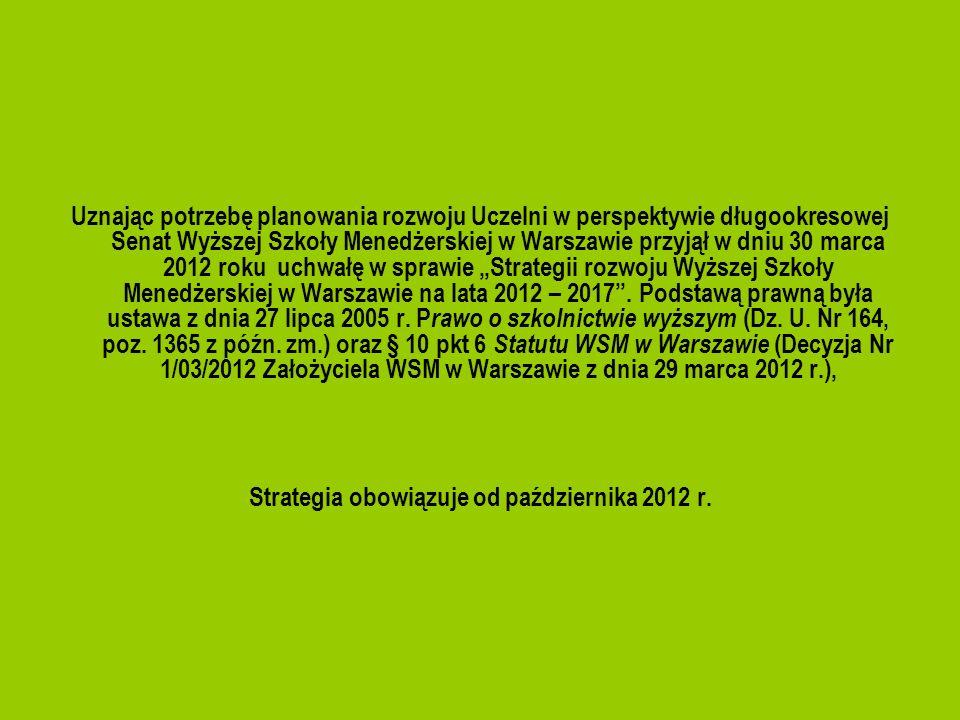 Uznając potrzebę planowania rozwoju Uczelni w perspektywie długookresowej Senat Wyższej Szkoły Menedżerskiej w Warszawie przyjął w dniu 30 marca 2012