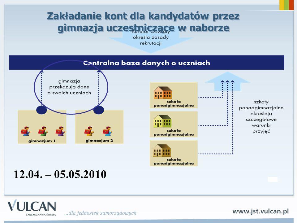 Zakładanie kont dla kandydatów przez gimnazja uczestniczące w naborze 12.04. – 05.05.2010