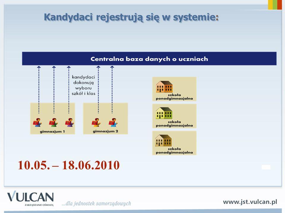 Kandydaci rejestrują się w systemie: 10.05. – 18.06.2010