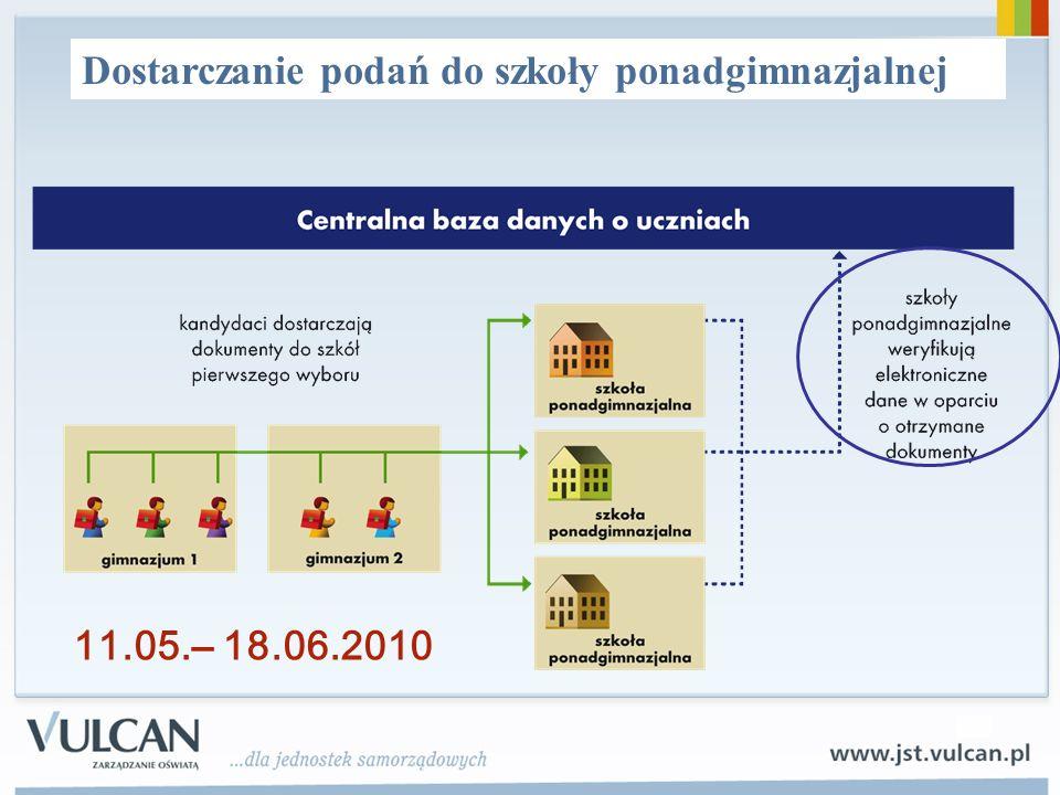 Dostarczanie podań do szkoły ponadgimnazjalnej 11.05. – 18.06.2010