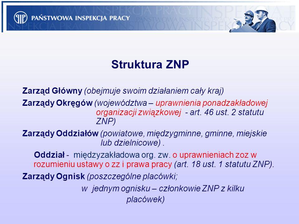 Struktura ZNP Zarząd Główny (obejmuje swoim działaniem cały kraj) Zarządy Okręgów (województwa – uprawnienia ponadzakładowej organizacji związkowej -