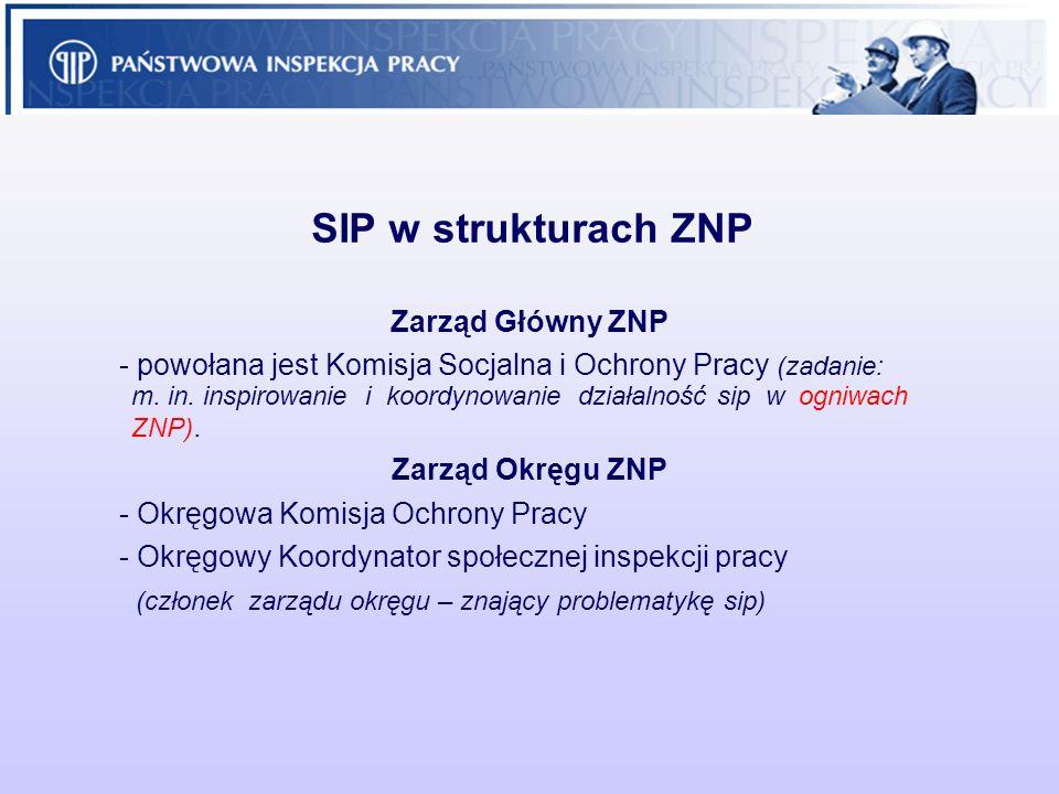 SIP w strukturach ZNP Zarząd Główny ZNP - powołana jest Komisja Socjalna i Ochrony Pracy (zadanie: m. in. inspirowanie i koordynowanie działalność sip