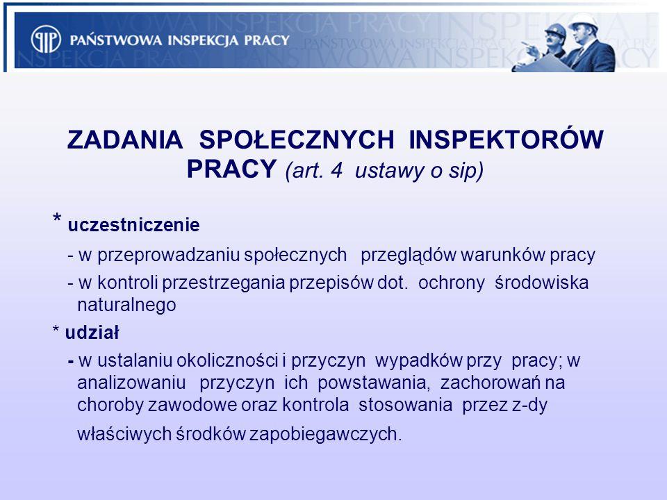ZADANIA SPOŁECZNYCH INSPEKTORÓW PRACY (art. 4 ustawy o sip) * uczestniczenie - w przeprowadzaniu społecznych przeglądów warunków pracy - w kontroli pr