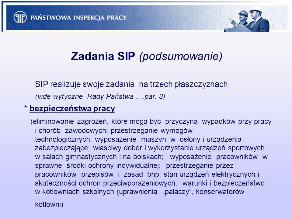 Zadania SIP (podsumowanie) SIP realizuje swoje zadania na trzech płaszczyznach (vide wytyczne Rady Państwa....par. 3) * bezpieczeństwa pracy (eliminow