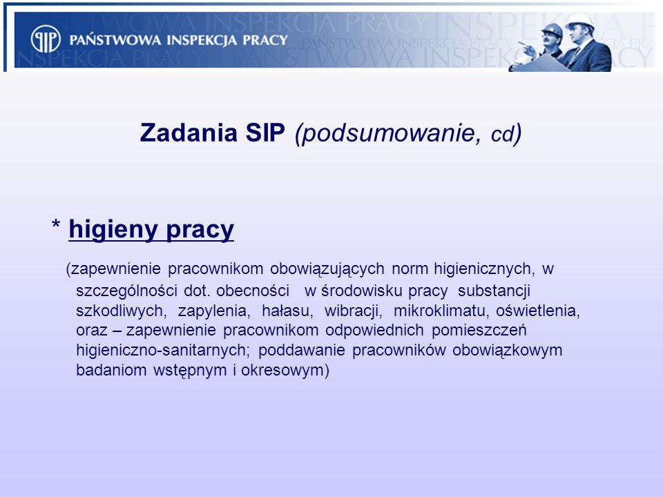 Zadania SIP (podsumowanie, cd ) * higieny pracy (zapewnienie pracownikom obowiązujących norm higienicznych, w szczególności dot. obecności w środowisk