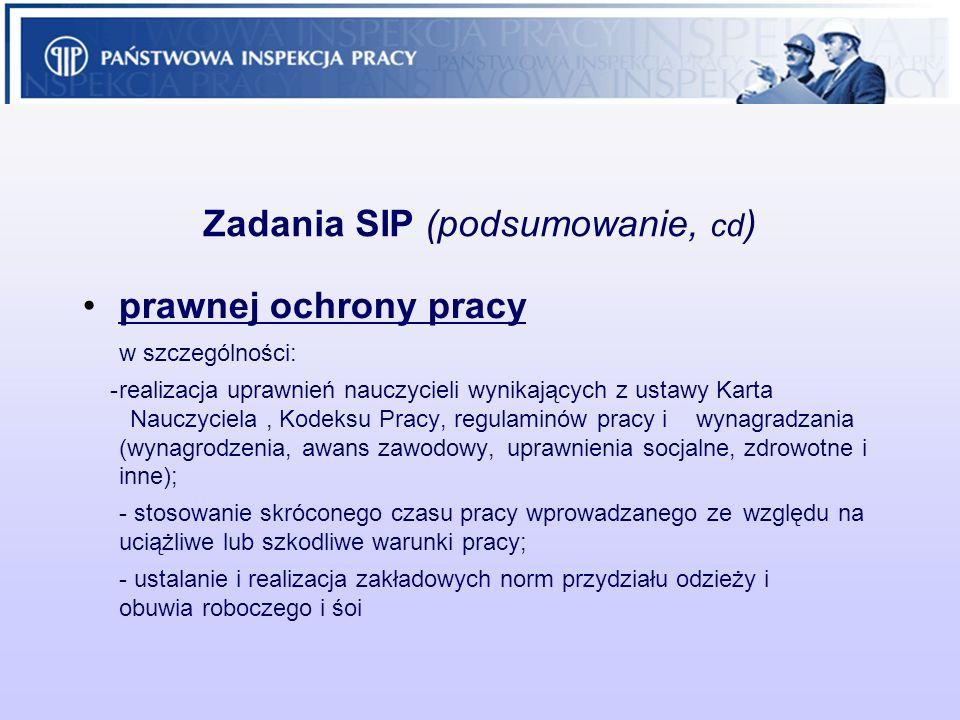 Zadania SIP (podsumowanie, cd ) prawnej ochrony pracy w szczególności: -realizacja uprawnień nauczycieli wynikających z ustawy Karta Nauczyciela, Kode