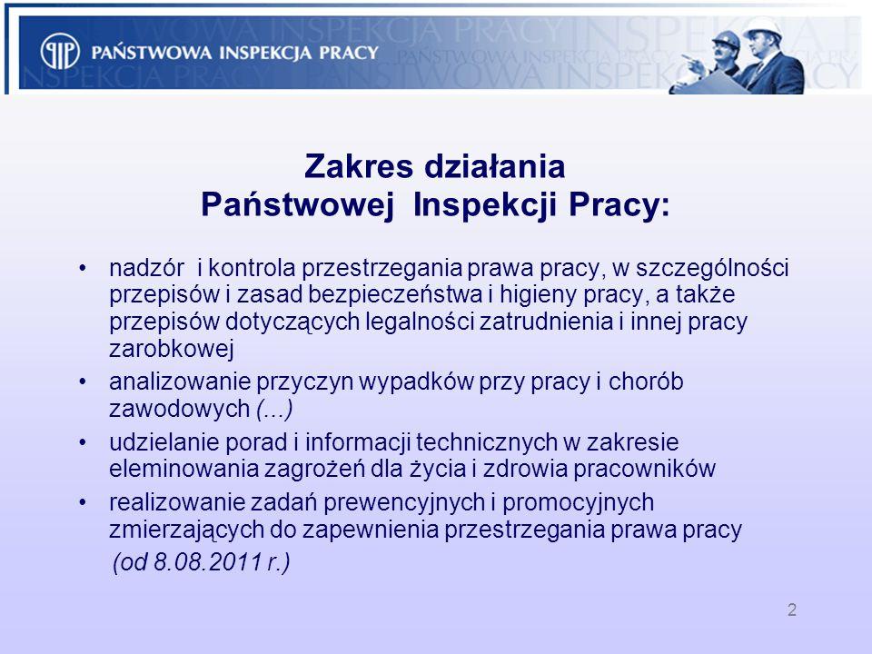 2 Zakres działania Państwowej Inspekcji Pracy: nadzór i kontrola przestrzegania prawa pracy, w szczególności przepisów i zasad bezpieczeństwa i higien