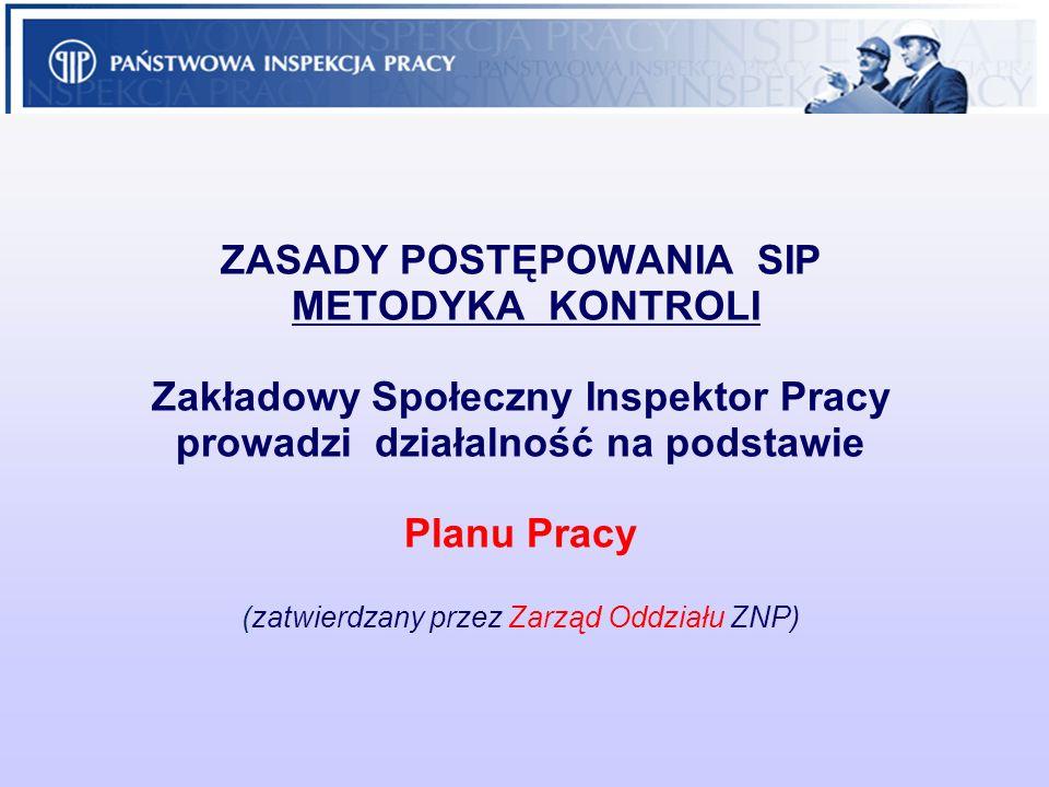 ZASADY POSTĘPOWANIA SIP METODYKA KONTROLI Zakładowy Społeczny Inspektor Pracy prowadzi działalność na podstawie Planu Pracy (zatwierdzany przez Zarząd